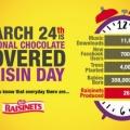 national chocolate covered raisins day