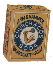 national bicarbonate of soda day